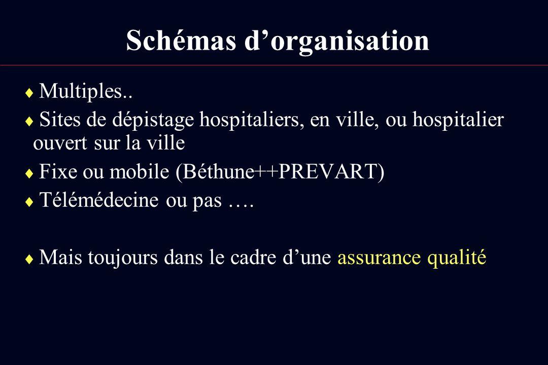Schémas dorganisation Multiples.. Sites de dépistage hospitaliers, en ville, ou hospitalier ouvert sur la ville Fixe ou mobile (Béthune++PREVART) Télé