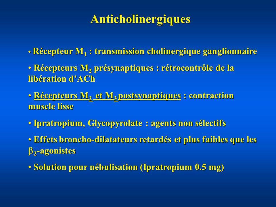 Anticholinergiques Récepteur M 1 : transmission cholinergique ganglionnaire Récepteur M 1 : transmission cholinergique ganglionnaire Récepteurs M 2 pr