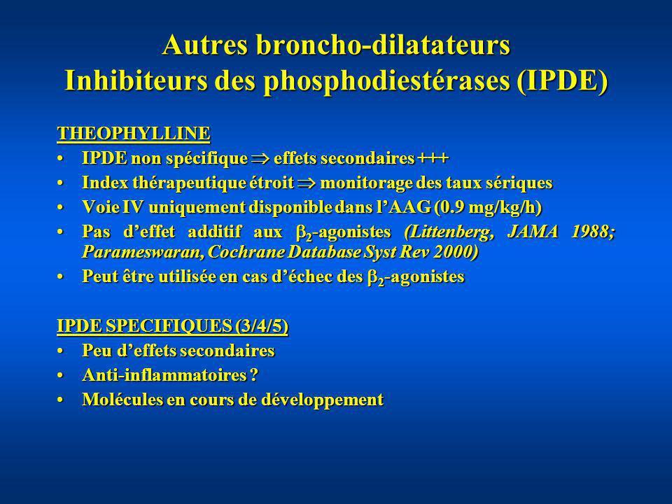THEOPHYLLINE IPDE non spécifique effets secondaires +++IPDE non spécifique effets secondaires +++ Index thérapeutique étroit monitorage des taux sériq