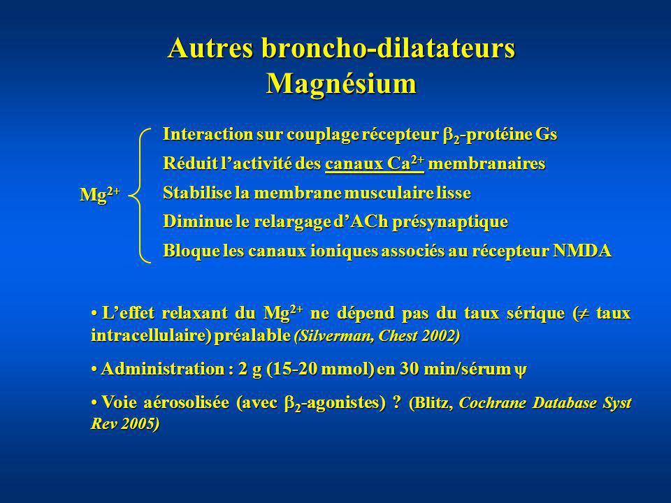 Autres broncho-dilatateurs Magnésium Interaction sur couplage récepteur 2 -protéine Gs Interaction sur couplage récepteur 2 -protéine Gs Réduit lactiv