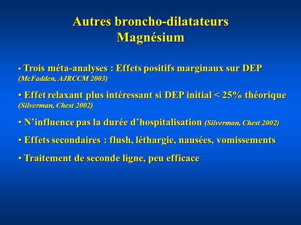 Autres broncho-dilatateurs Magnésium Trois méta-analyses : Effets positifs marginaux sur DEP (McFadden, AJRCCM 2003) Trois méta-analyses : Effets posi