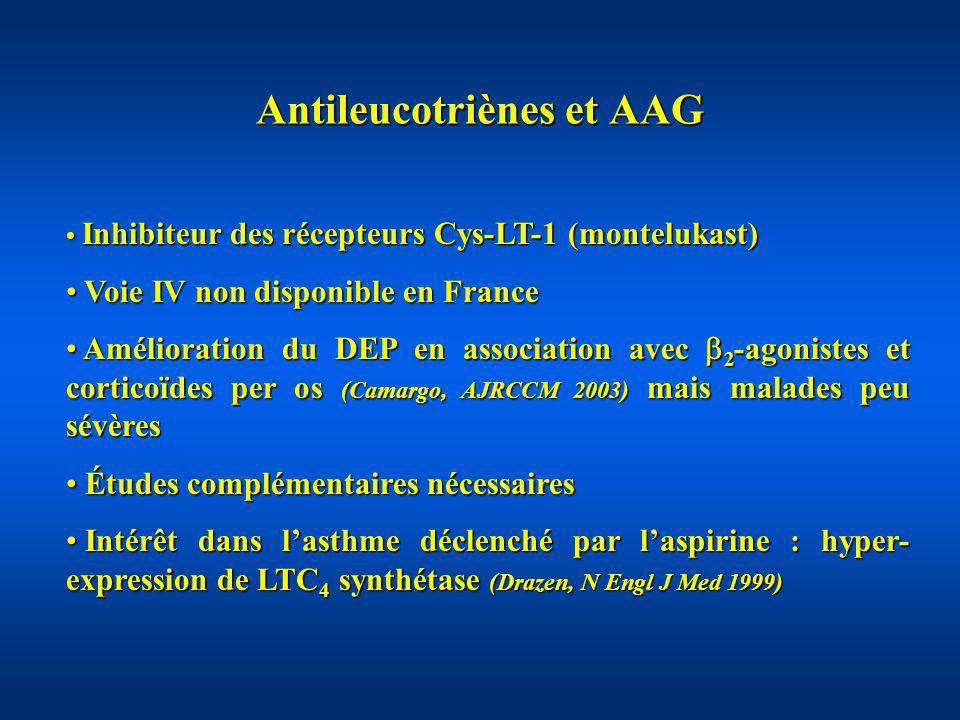 Antileucotriènes et AAG Inhibiteur des récepteurs Cys-LT-1 (montelukast) Inhibiteur des récepteurs Cys-LT-1 (montelukast) Voie IV non disponible en Fr