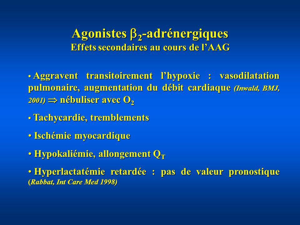 Agonistes 2 -adrénergiques Effets secondaires au cours de lAAG Aggravent transitoirement lhypoxie : vasodilatation pulmonaire, augmentation du débit c