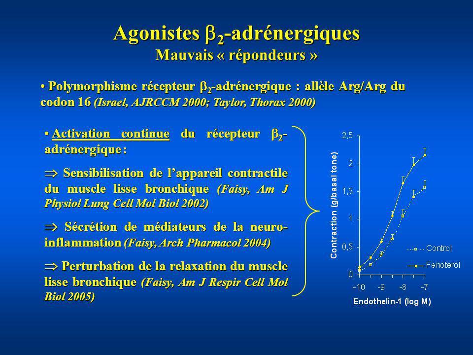 Agonistes 2 -adrénergiques Mauvais « répondeurs » Polymorphisme récepteur 2 -adrénergique : allèle Arg/Arg du codon 16 (Israel, AJRCCM 2000; Taylor, T