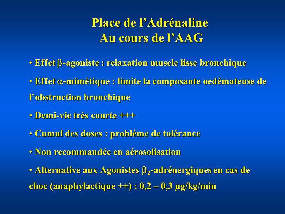Place de lAdrénaline Au cours de lAAG Effet -agoniste : relaxation muscle lisse bronchique Effet -agoniste : relaxation muscle lisse bronchique Effet