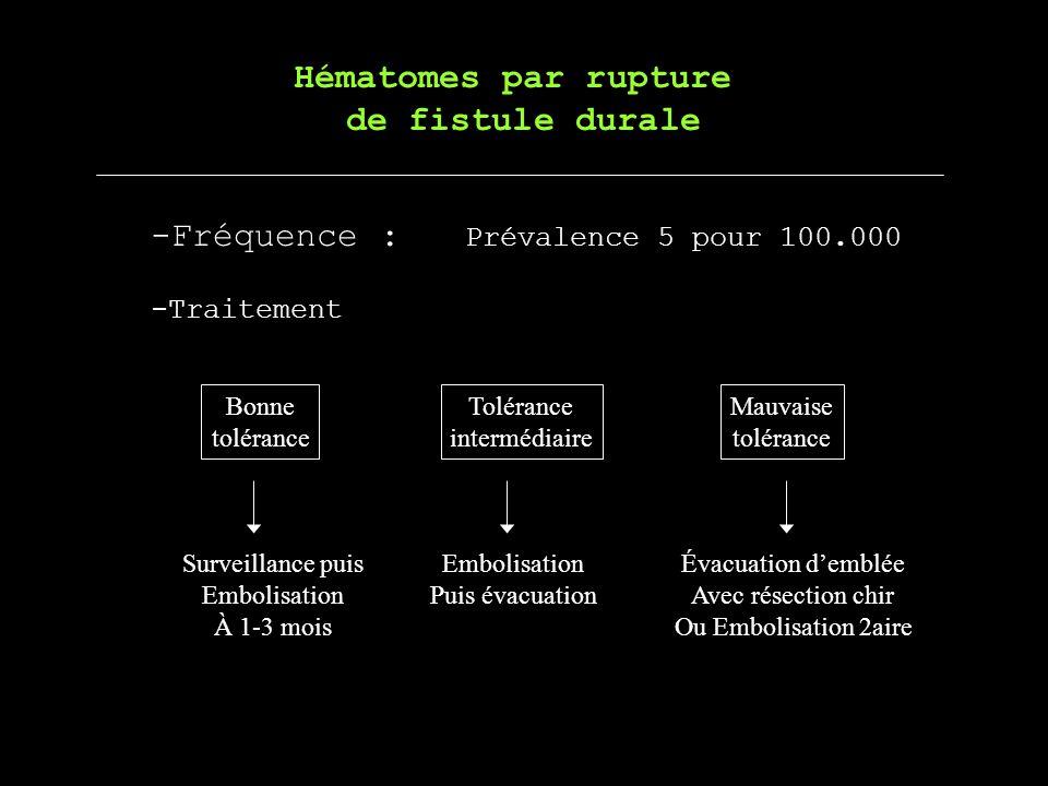 -Fréquence : Prévalence 5 pour 100.000 -Traitement Hématomes par rupture de fistule durale Bonne tolérance Tolérance intermédiaire Mauvaise tolérance