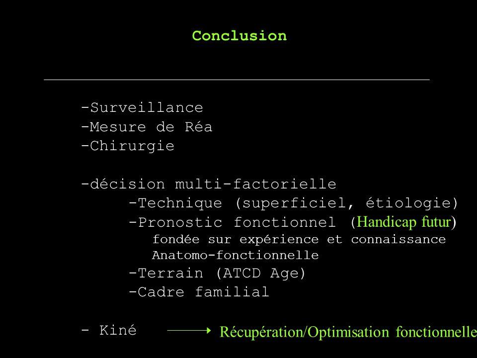 -Surveillance -Mesure de Réa -Chirurgie -décision multi-factorielle -Technique (superficiel, étiologie) -Pronostic fonctionnel ( Handicap futur) fondé