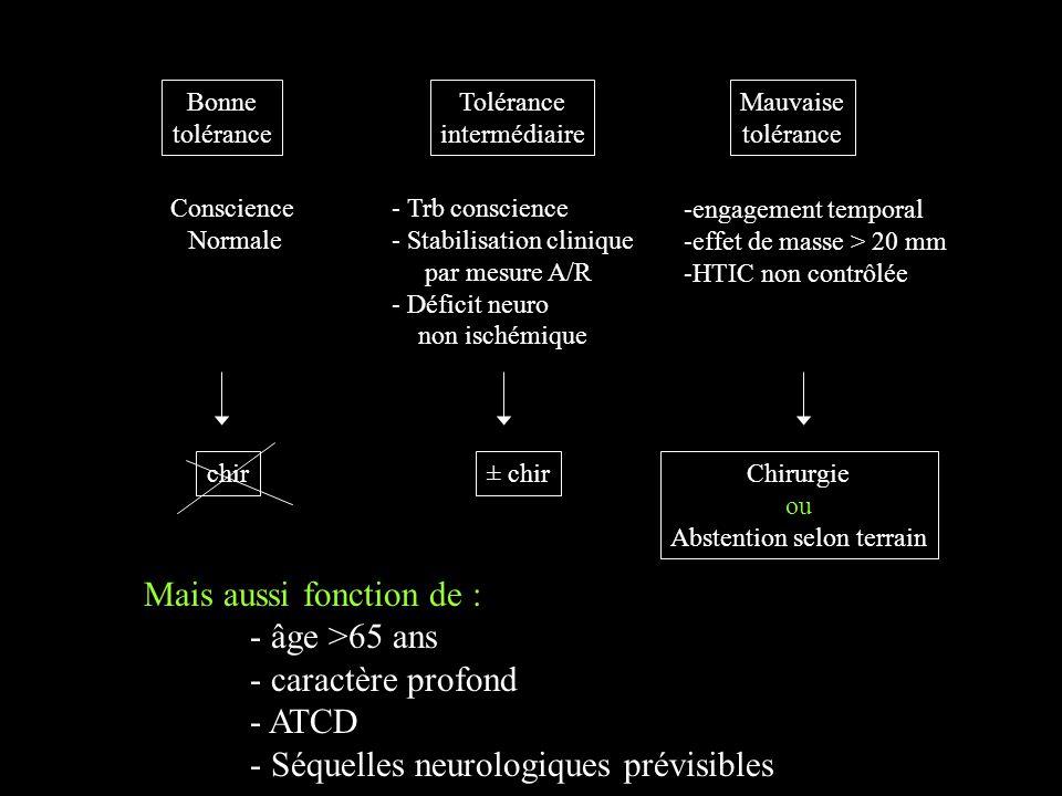 Bonne tolérance Tolérance intermédiaire Mauvaise tolérance Conscience Normale - Trb conscience - Stabilisation clinique par mesure A/R - Déficit neuro