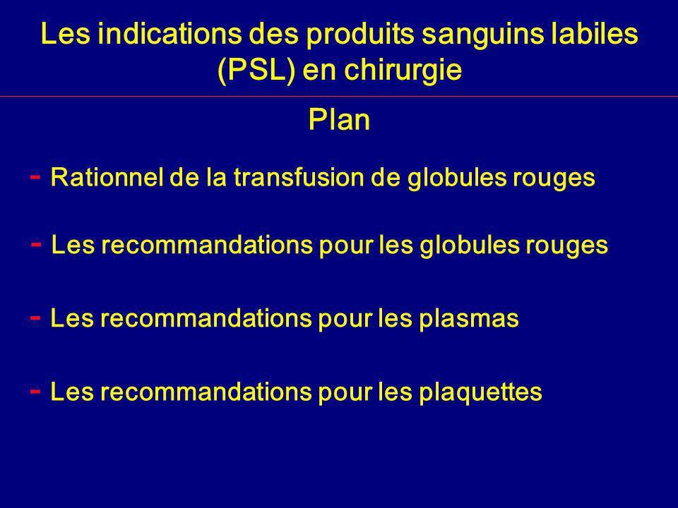 Plan Les indications des produits sanguins labiles (PSL) en chirurgie - Rationnel de la transfusion de globules rouges - Les recommandations pour les globules rouges - Les recommandations pour les plasmas - Les recommandations pour les plaquettes