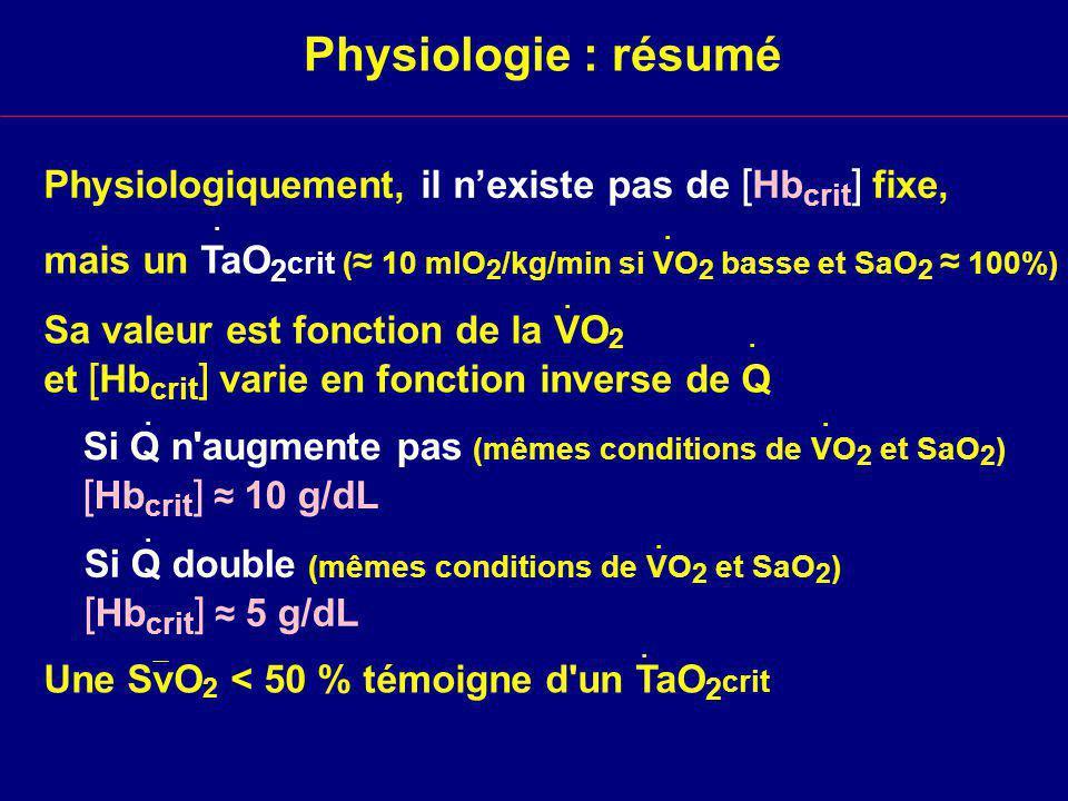 Physiologie : résumé Physiologiquement, il nexiste pas de [ Hb crit ] fixe, Sa valeur est fonction de la VO 2 et [ Hb crit ] varie en fonction inverse de Q..