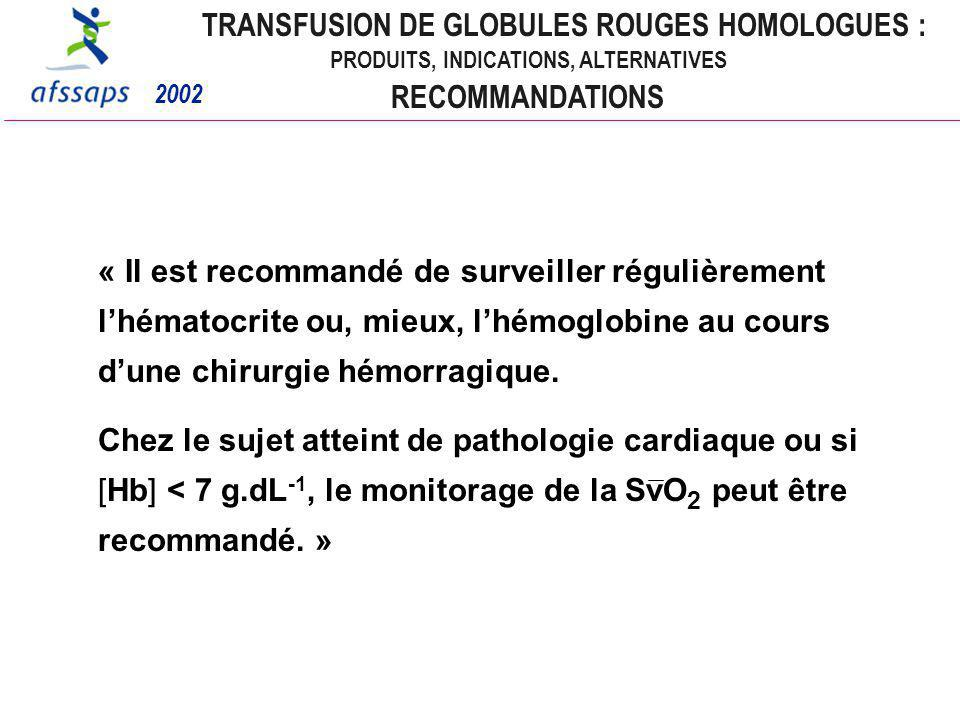 TRANSFUSION DE GLOBULES ROUGES HOMOLOGUES : PRODUITS, INDICATIONS, ALTERNATIVES RECOMMANDATIONS 2002 « Il est recommandé de surveiller régulièrement lhématocrite ou, mieux, lhémoglobine au cours dune chirurgie hémorragique.