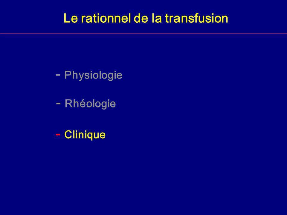 Le rationnel de la transfusion - Physiologie - Rhéologie - Clinique