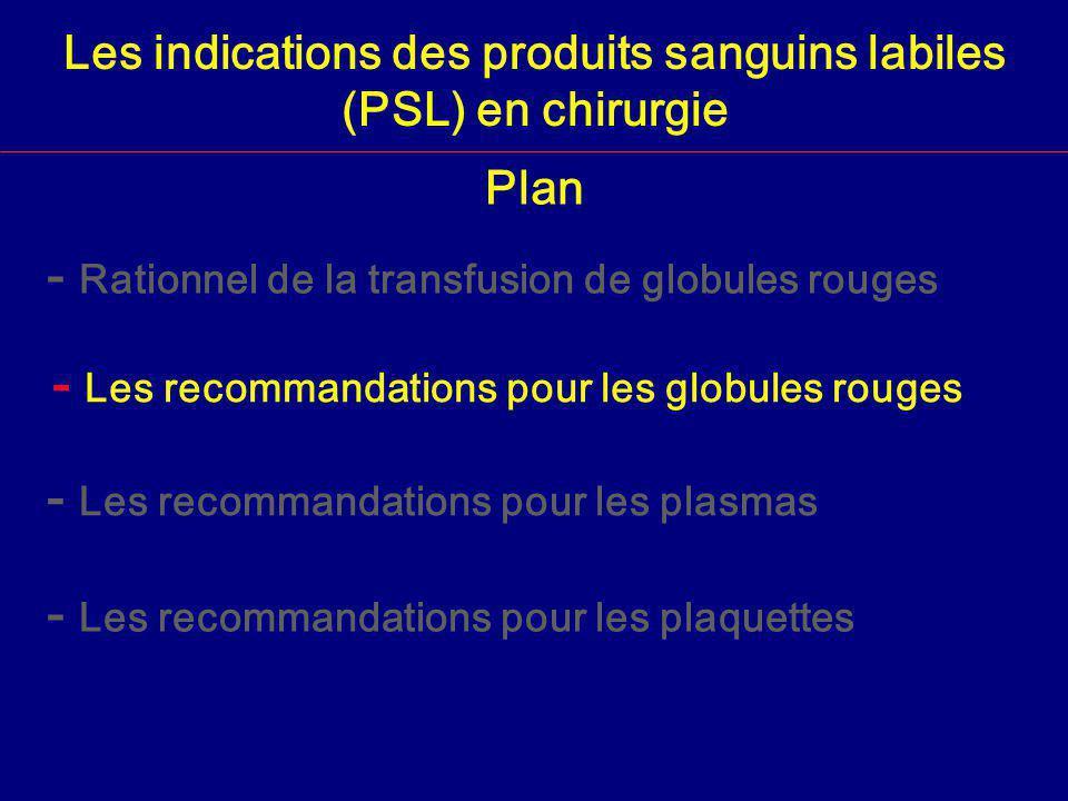 - Les recommandations pour les globules rouges Les indications des produits sanguins labiles (PSL) en chirurgie - Rationnel de la transfusion de globules rouges - Les recommandations pour les plasmas - Les recommandations pour les plaquettes Plan