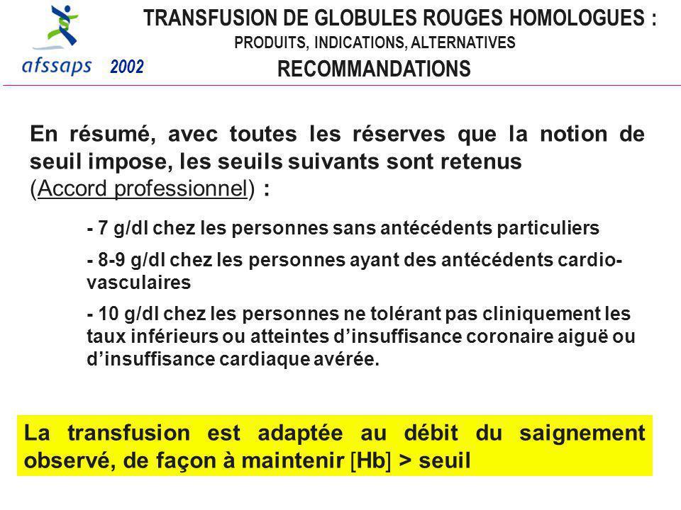 TRANSFUSION DE GLOBULES ROUGES HOMOLOGUES : PRODUITS, INDICATIONS, ALTERNATIVES RECOMMANDATIONS 2002 En résumé, avec toutes les réserves que la notion de seuil impose, les seuils suivants sont retenus (Accord professionnel) : - 7 g/dl chez les personnes sans antécédents particuliers - 8-9 g/dl chez les personnes ayant des antécédents cardio- vasculaires - 10 g/dl chez les personnes ne tolérant pas cliniquement les taux inférieurs ou atteintes dinsuffisance coronaire aiguë ou dinsuffisance cardiaque avérée.