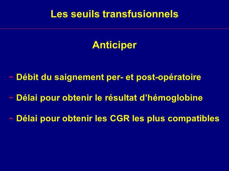 Anticiper Les seuils transfusionnels - Débit du saignement per- et post-opératoire - Délai pour obtenir le résultat dhémoglobine - Délai pour obtenir les CGR les plus compatibles
