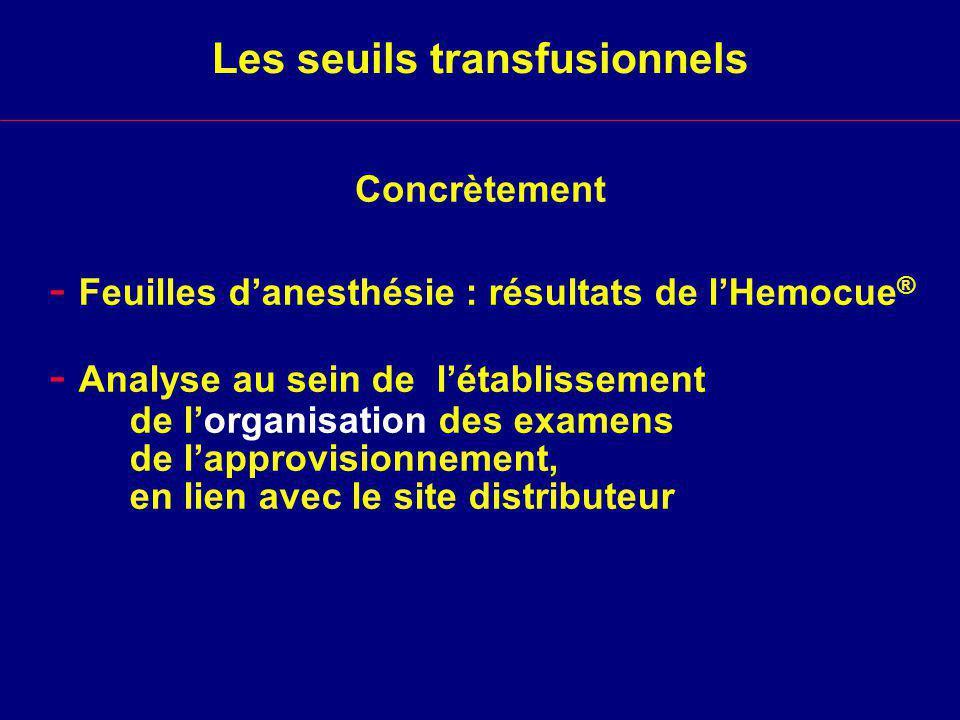Concrètement Les seuils transfusionnels - Feuilles danesthésie : résultats de lHemocue ® - Analyse au sein de létablissement de lorganisation des examens de lapprovisionnement, en lien avec le site distributeur