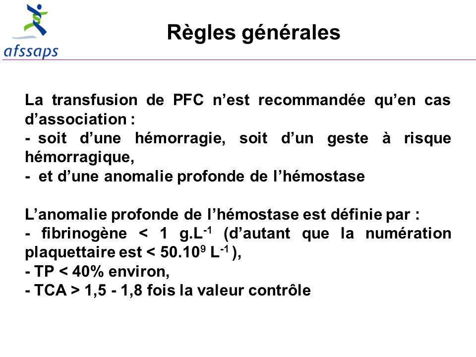 Règles générales La transfusion de PFC nest recommandée quen cas dassociation : - soit dune hémorragie, soit dun geste à risque hémorragique, - et dune anomalie profonde de lhémostase Lanomalie profonde de lhémostase est définie par : - fibrinogène < 1 g.L -1 (dautant que la numération plaquettaire est < 50.10 9 L -1 ), - TP < 40% environ, - TCA > 1,5 - 1,8 fois la valeur contrôle