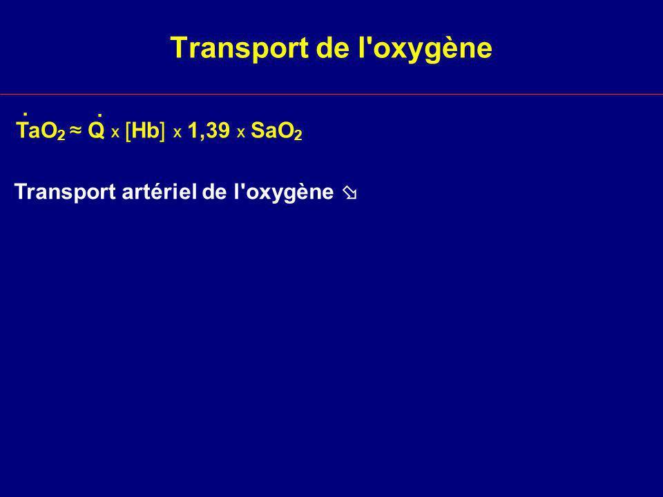 Transport de l oxygène TaO 2 Q x [Hb] x 1,39 x SaO 2.. Transport artériel de l oxygène