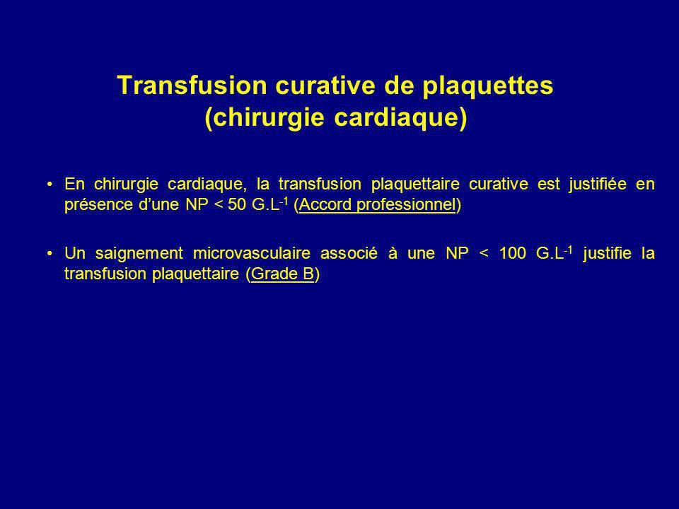 Transfusion curative de plaquettes (chirurgie cardiaque) En chirurgie cardiaque, la transfusion plaquettaire curative est justifiée en présence dune NP < 50 G.L -1 (Accord professionnel) Un saignement microvasculaire associé à une NP < 100 G.L -1 justifie la transfusion plaquettaire (Grade B)