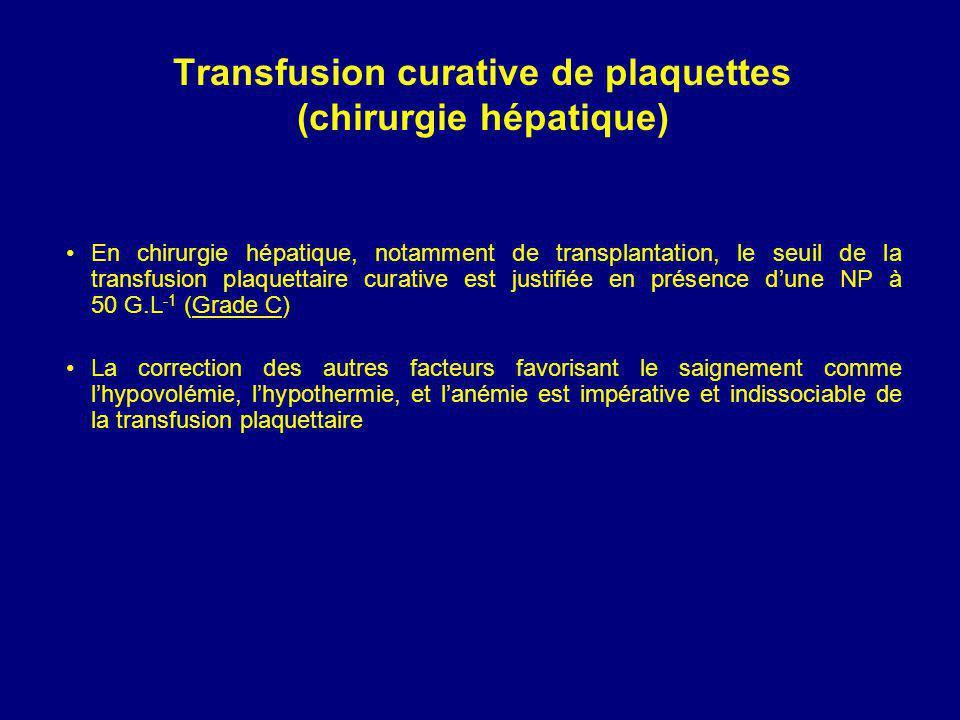 Transfusion curative de plaquettes (chirurgie hépatique) En chirurgie hépatique, notamment de transplantation, le seuil de la transfusion plaquettaire curative est justifiée en présence dune NP à 50 G.L -1 (Grade C) La correction des autres facteurs favorisant le saignement comme lhypovolémie, lhypothermie, et lanémie est impérative et indissociable de la transfusion plaquettaire