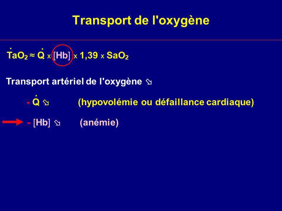 Transport de l oxygène TaO 2 Q x [Hb] x 1,39 x SaO 2..