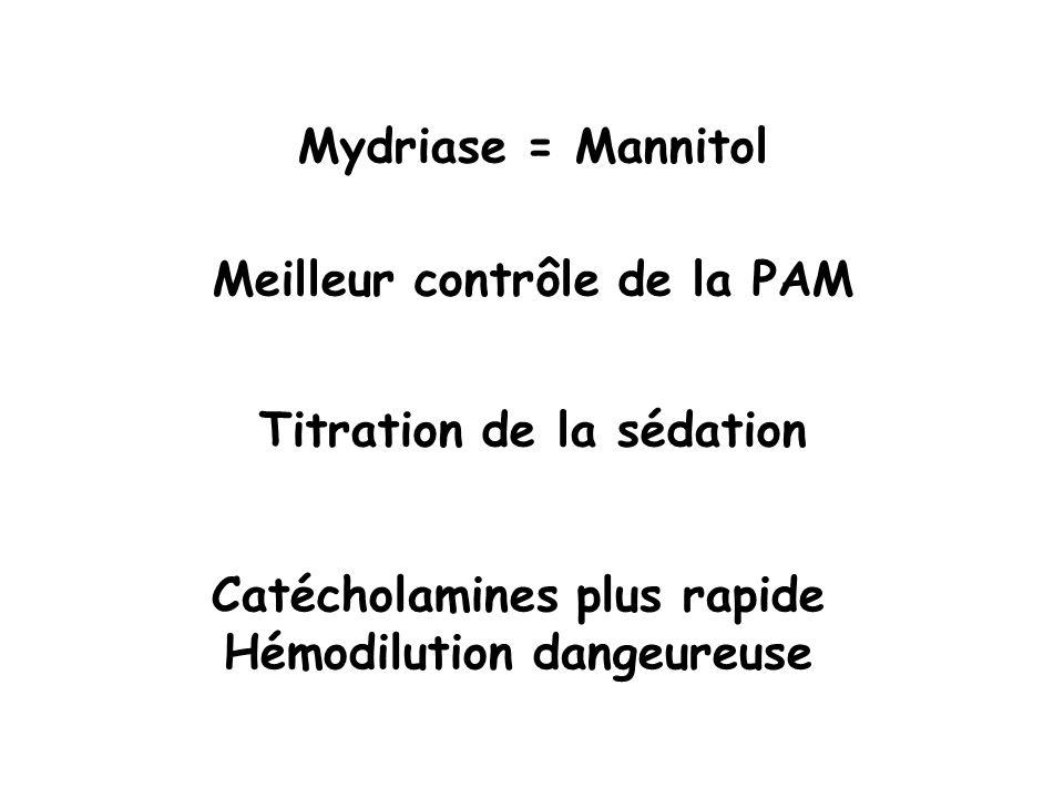Mydriase = Mannitol Meilleur contrôle de la PAM Titration de la sédation Catécholamines plus rapide Hémodilution dangeureuse