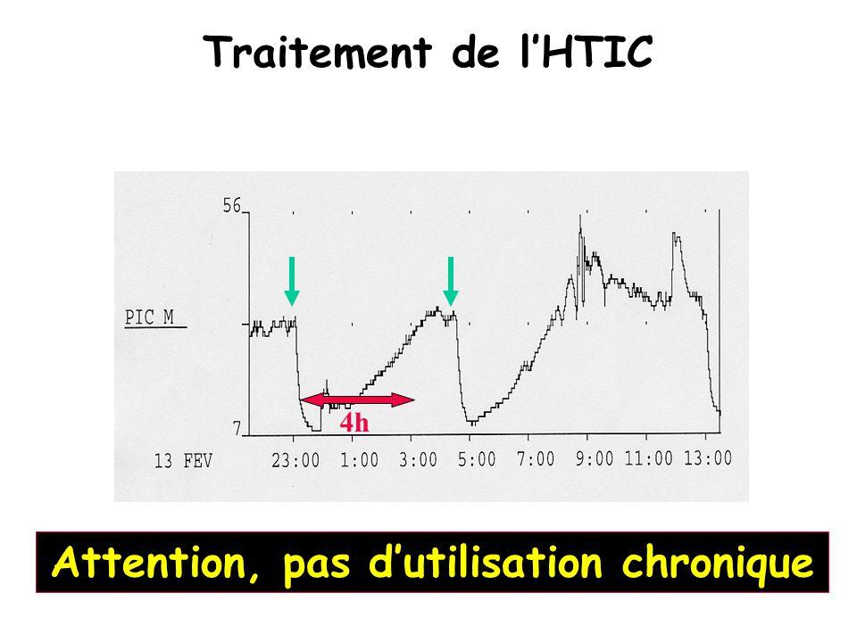 Traitement de lHTIC 4h Attention, pas dutilisation chronique