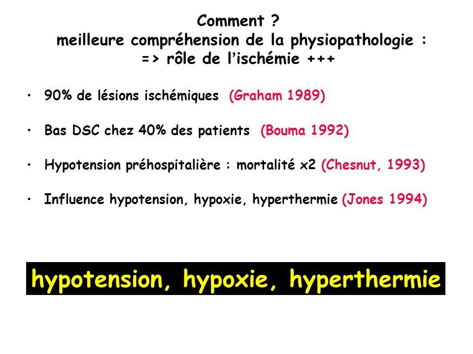 Les problèmes Temps pour PIC / SvjO 2 trop long PAM mauvais élément prédictif 40% à risques ischémiques, ….