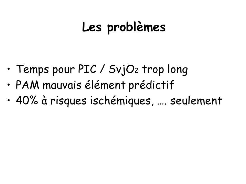 Les problèmes Temps pour PIC / SvjO 2 trop long PAM mauvais élément prédictif 40% à risques ischémiques, …. seulement