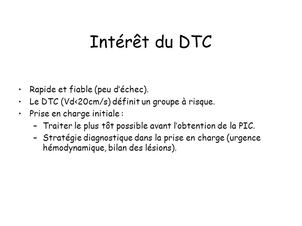 Intérêt du DTC Rapide et fiable (peu déchec). Le DTC (Vd<20cm/s) définit un groupe à risque. Prise en charge initiale : –Traiter le plus tôt possible