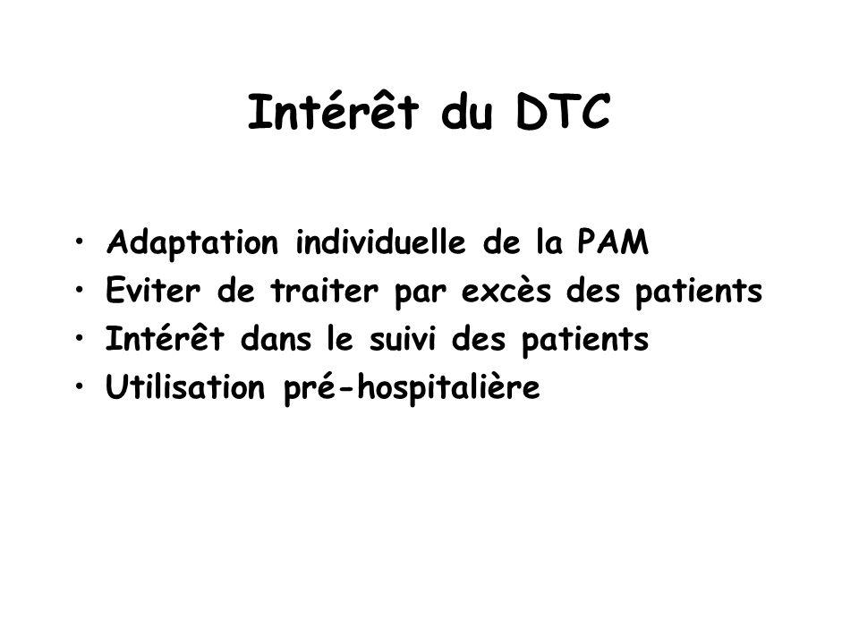 Adaptation individuelle de la PAM Eviter de traiter par excès des patients Intérêt dans le suivi des patients Utilisation pré-hospitalière Intérêt du