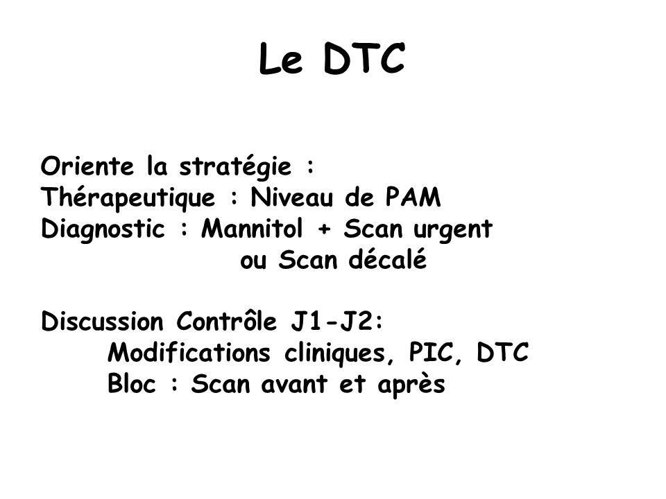 Le DTC Oriente la stratégie : Thérapeutique : Niveau de PAM Diagnostic : Mannitol + Scan urgent ou Scan décalé Discussion Contrôle J1-J2: Modification