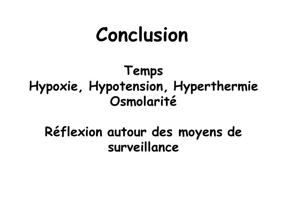 Conclusion Temps Hypoxie, Hypotension, Hyperthermie Osmolarité Réflexion autour des moyens de surveillance