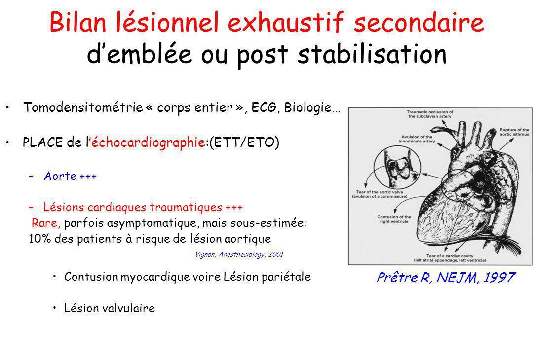 Bilan lésionnel exhaustif secondaire demblée ou post stabilisation Tomodensitométrie « corps entier », ECG, Biologie… PLACE de léchocardiographie:(ETT