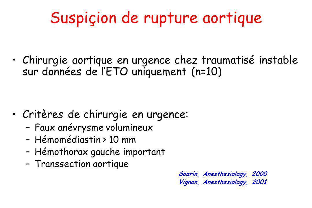 But: diagnostic étiologique de létat de choc et monitorage continu Hypovolémique (~ 90% hémorragique): STDVG, STSVG, VCS, Dpeak Ao Obstructif (~10%): Péricarde Schmitd, J trauma, 1991 Cardiogénique ( < 1%): F°VG systolique Prétre, NEJM, 1997 Vasoplègique secondaire: Qc Souvent mixte et parfois évolutif