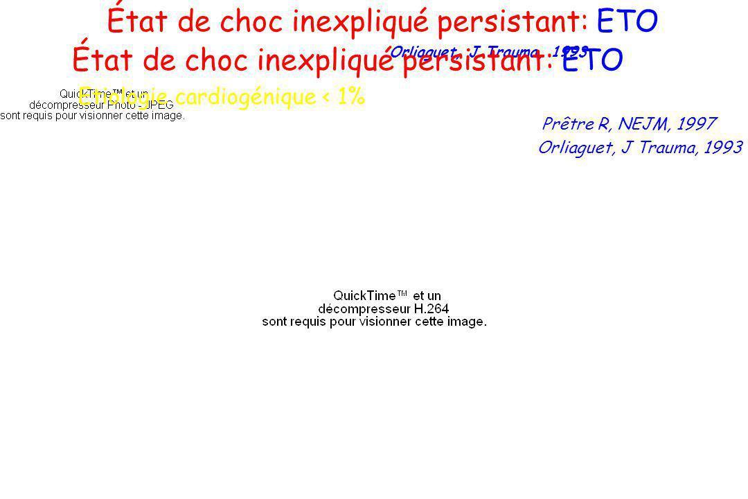 État de choc inexpliqué persistant: ETO Orliaguet, J Trauma, 1993 État de choc inexpliqué persistant: ETO Etiologie cardiogénique < 1% Prêtre R, NEJM,