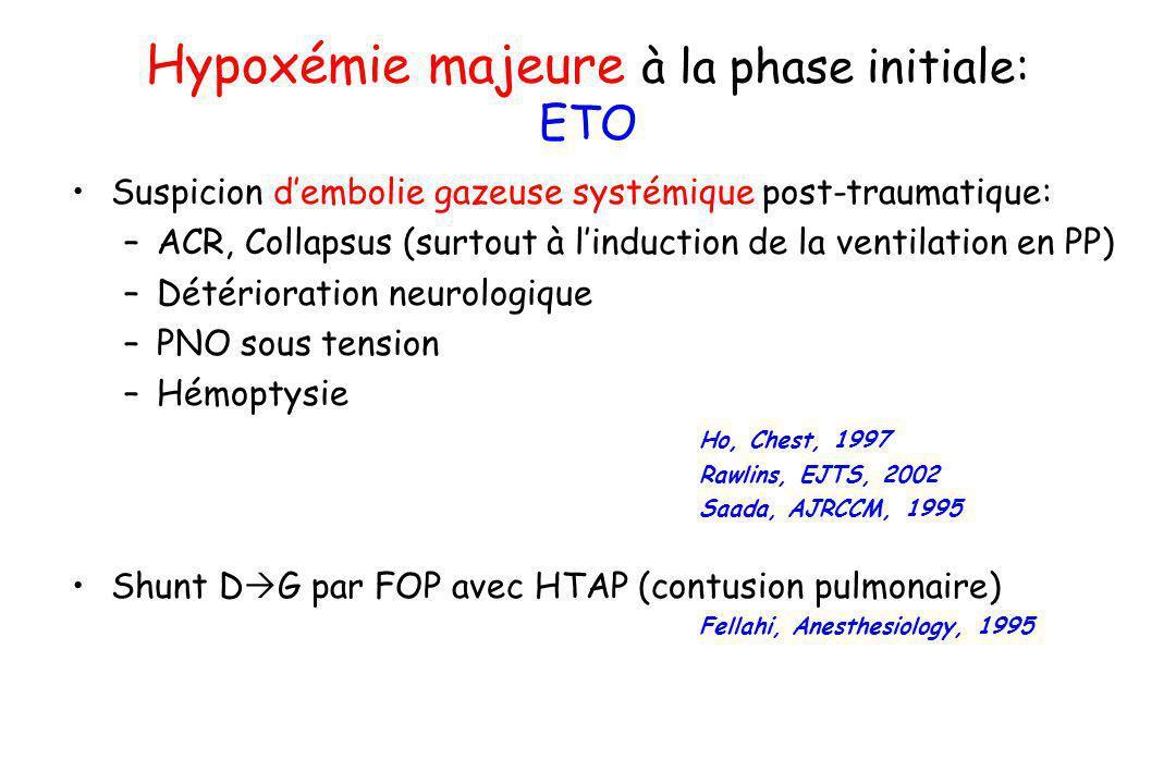 Hypoxémie majeure à la phase initiale: ETO Suspicion dembolie gazeuse systémique post-traumatique: –ACR, Collapsus (surtout à linduction de la ventila