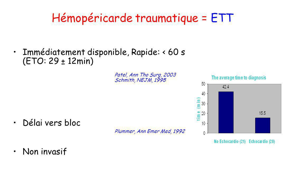 Hémopéricarde traumatique = ETT Immédiatement disponible, Rapide: < 60 s (ETO: 29 ± 12min) Patel, Ann Tho Surg, 2003 Schmith, NEJM, 1995 Délai vers bl