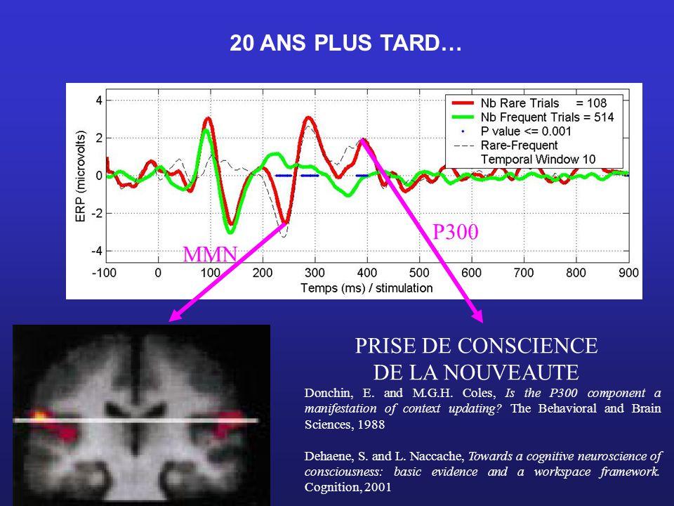 20 ANS PLUS TARD… DECTECTION AUTOMATIQUE INCONSCIENTE DE LA NOUVEAUTE Tiitinen, H., et al., Attentive novelty detection in humans is governed by pre-attentive sensory memory.