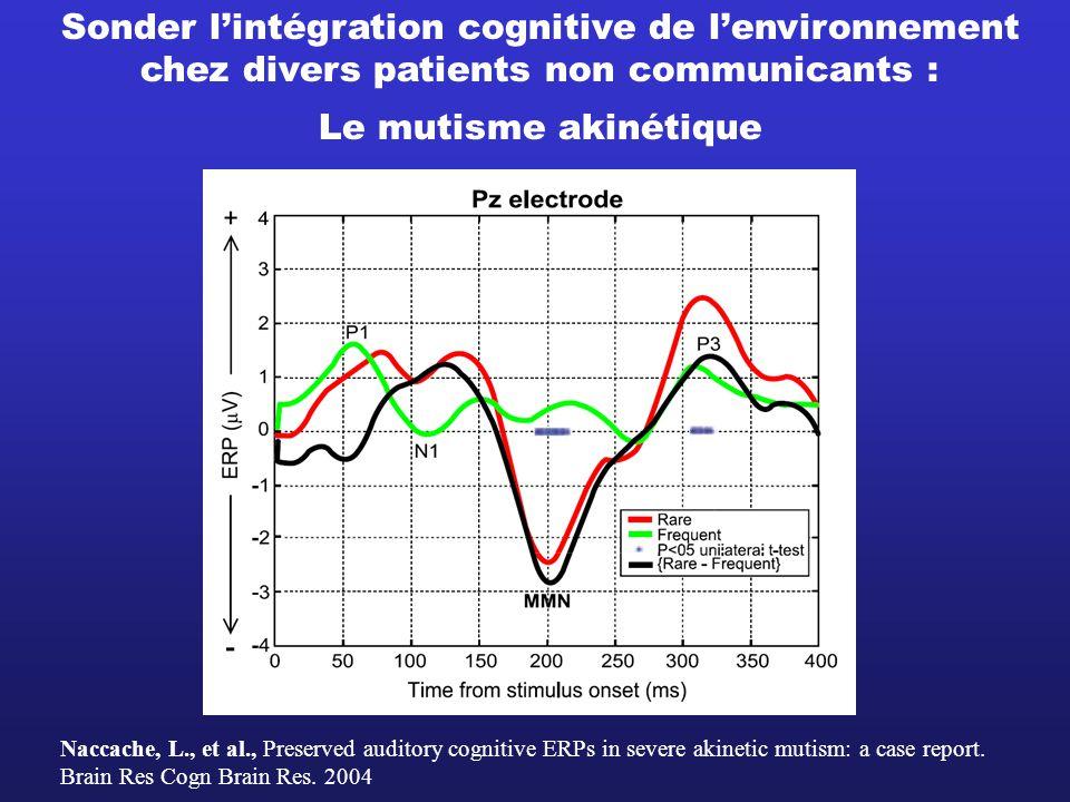 Sonder lintégration cognitive de lenvironnement chez divers patients non communicants : Le mutisme akinétique Naccache, L., et al., Preserved auditory cognitive ERPs in severe akinetic mutism: a case report.