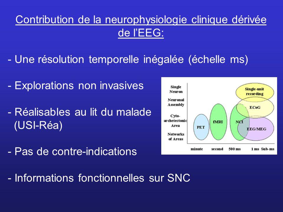 Contribution de la neurophysiologie clinique dérivée de lEEG: - Une résolution temporelle inégalée (échelle ms) - Explorations non invasives - Réalisables au lit du malade (USI-Réa) - Pas de contre-indications - Informations fonctionnelles sur SNC