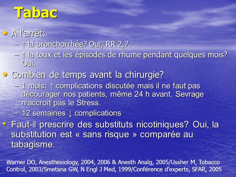 Tabac A larrêt: A larrêt: – la bronchorrhée.Oui, RR 2,7.
