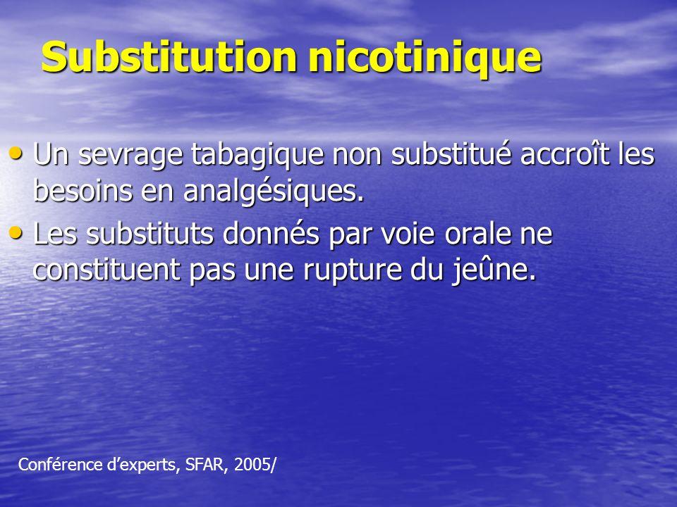 Substitution nicotinique Un sevrage tabagique non substitué accroît les besoins en analgésiques.