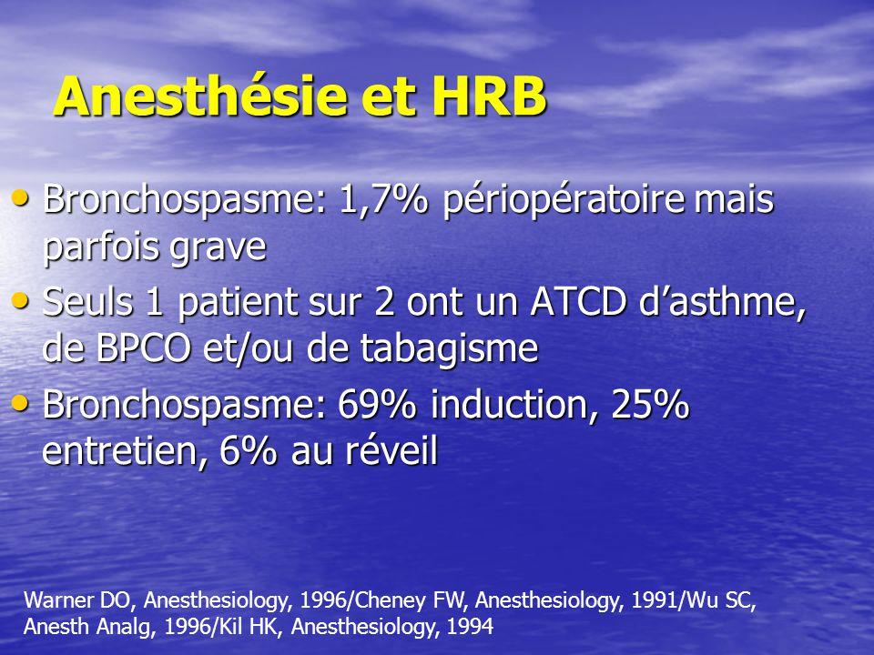 Anesthésie et HRB Bronchospasme: 1,7% périopératoire mais parfois grave Bronchospasme: 1,7% périopératoire mais parfois grave Seuls 1 patient sur 2 ont un ATCD dasthme, de BPCO et/ou de tabagisme Seuls 1 patient sur 2 ont un ATCD dasthme, de BPCO et/ou de tabagisme Bronchospasme: 69% induction, 25% entretien, 6% au réveil Bronchospasme: 69% induction, 25% entretien, 6% au réveil Warner DO, Anesthesiology, 1996/Cheney FW, Anesthesiology, 1991/Wu SC, Anesth Analg, 1996/Kil HK, Anesthesiology, 1994