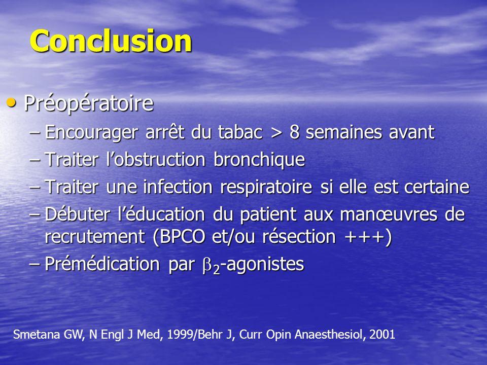 Conclusion Préopératoire Préopératoire –Encourager arrêt du tabac > 8 semaines avant –Traiter lobstruction bronchique –Traiter une infection respiratoire si elle est certaine –Débuter léducation du patient aux manœuvres de recrutement (BPCO et/ou résection +++) –Prémédication par 2 -agonistes Smetana GW, N Engl J Med, 1999/Behr J, Curr Opin Anaesthesiol, 2001