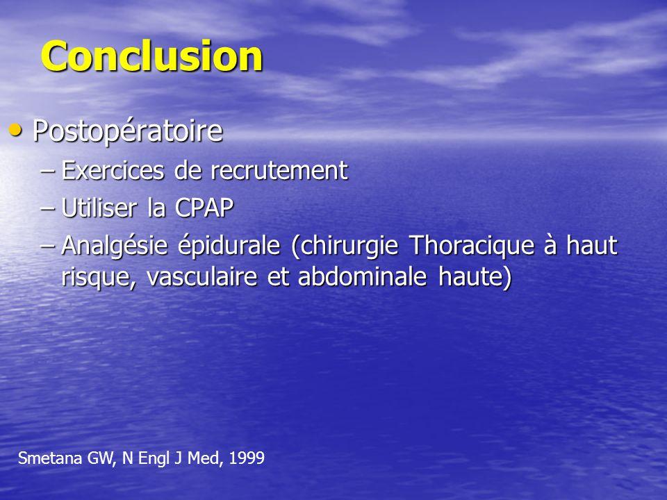 Conclusion Postopératoire Postopératoire –Exercices de recrutement –Utiliser la CPAP –Analgésie épidurale (chirurgie Thoracique à haut risque, vasculaire et abdominale haute) Smetana GW, N Engl J Med, 1999