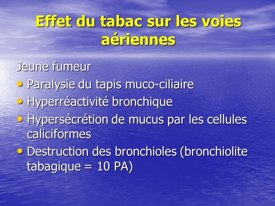 Effet du tabac sur les voies aériennes Jeune fumeur Paralysie du tapis muco-ciliaire Paralysie du tapis muco-ciliaire Hyperréactivité bronchique Hyperréactivité bronchique Hypersécrétion de mucus par les cellules caliciformes Hypersécrétion de mucus par les cellules caliciformes Destruction des bronchioles (bronchiolite tabagique = 10 PA) Destruction des bronchioles (bronchiolite tabagique = 10 PA)