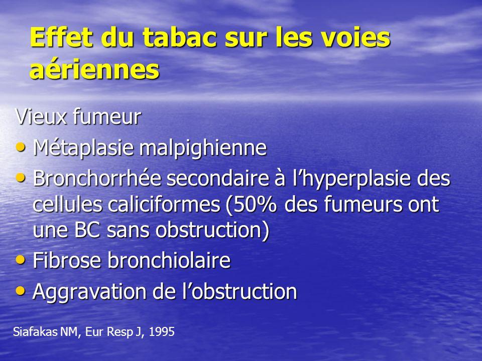 Effet du tabac sur les voies aériennes Vieux fumeur Métaplasie malpighienne Métaplasie malpighienne Bronchorrhée secondaire à lhyperplasie des cellules caliciformes (50% des fumeurs ont une BC sans obstruction) Bronchorrhée secondaire à lhyperplasie des cellules caliciformes (50% des fumeurs ont une BC sans obstruction) Fibrose bronchiolaire Fibrose bronchiolaire Aggravation de lobstruction Aggravation de lobstruction Siafakas NM, Eur Resp J, 1995