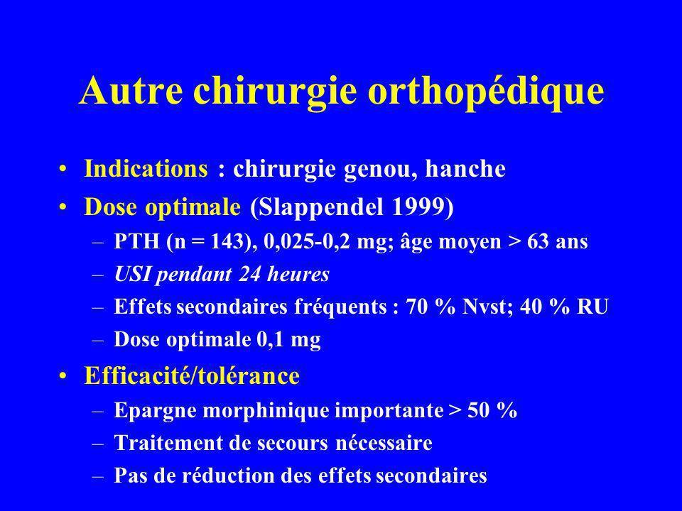 Autre chirurgie orthopédique Indications : chirurgie genou, hanche Dose optimale (Slappendel 1999) –PTH (n = 143), 0,025-0,2 mg; âge moyen > 63 ans –USI pendant 24 heures –Effets secondaires fréquents : 70 % Nvst; 40 % RU –Dose optimale 0,1 mg Efficacité/tolérance –Epargne morphinique importante > 50 % –Traitement de secours nécessaire –Pas de réduction des effets secondaires