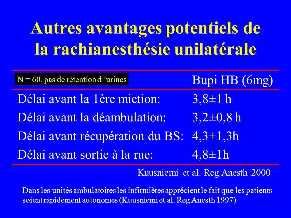 Bupi HB (6mg) Délai avant la 1ère miction:3,8±1 h Délai avant la déambulation:3,2±0,8 h Délai avant récupération du BS:4,3±1,3h Délai avant sortie à la rue:4,8±1h Autres avantages potentiels de la rachianesthésie unilatérale Kuusniemi et al.